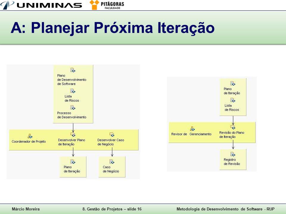Márcio Moreira8. Gestão de Projetos – slide 16Metodologia de Desenvolvimento de Software - RUP A: Planejar Próxima Iteração