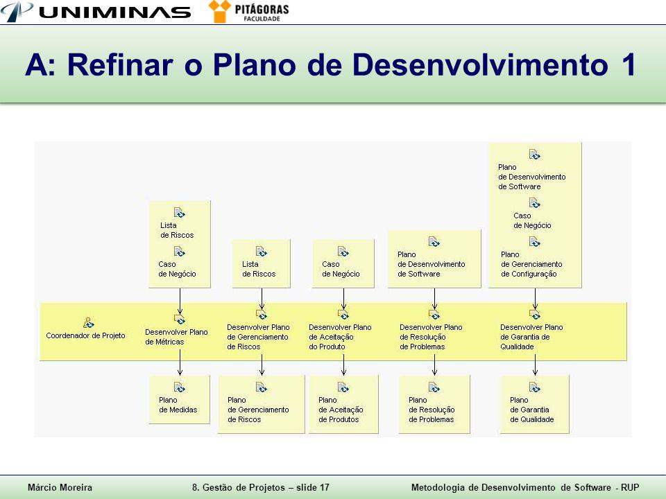 Márcio Moreira8. Gestão de Projetos – slide 17Metodologia de Desenvolvimento de Software - RUP A: Refinar o Plano de Desenvolvimento 1
