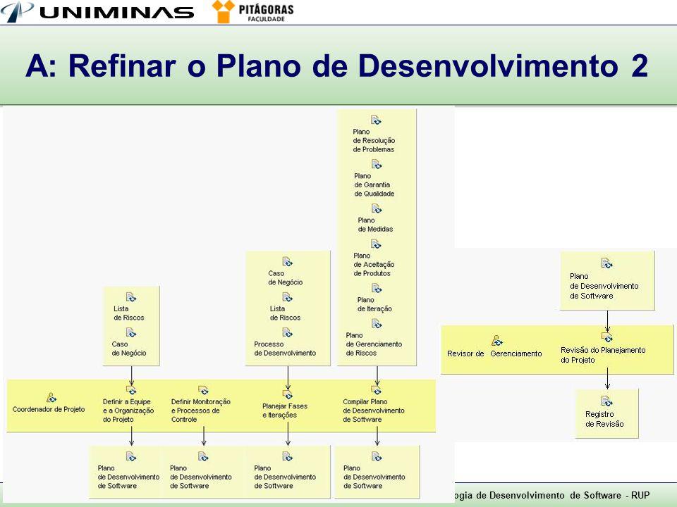 Márcio Moreira8. Gestão de Projetos – slide 18Metodologia de Desenvolvimento de Software - RUP A: Refinar o Plano de Desenvolvimento 2