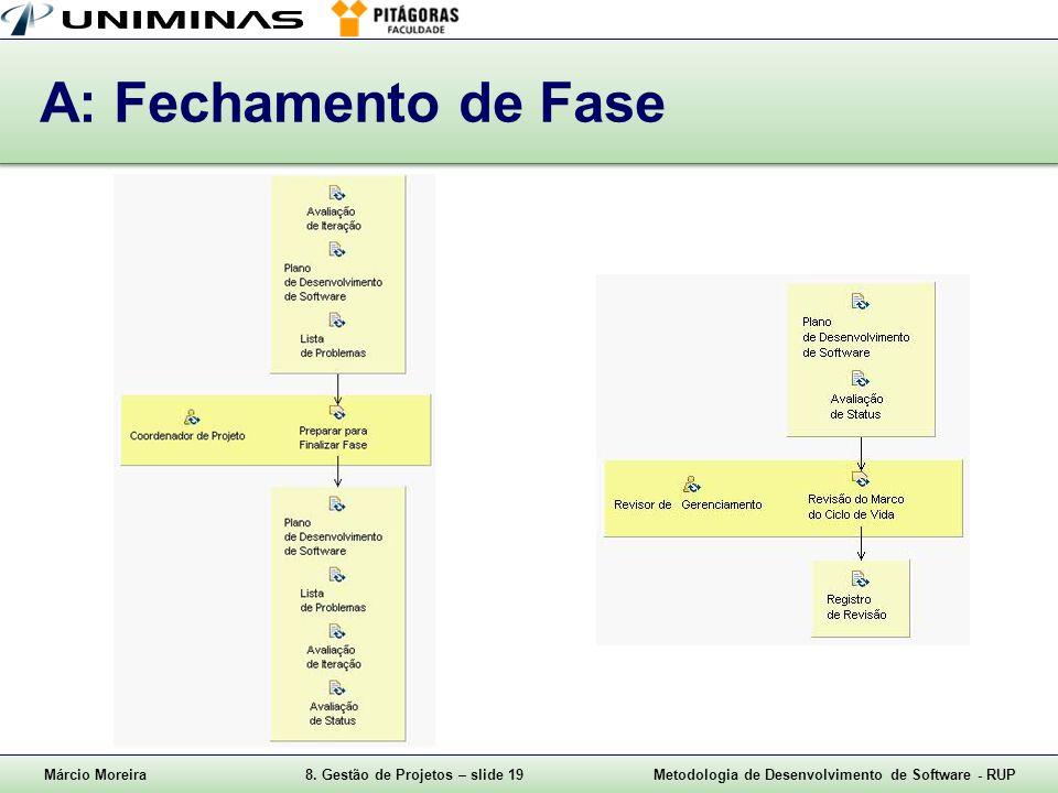 Márcio Moreira8. Gestão de Projetos – slide 19Metodologia de Desenvolvimento de Software - RUP A: Fechamento de Fase