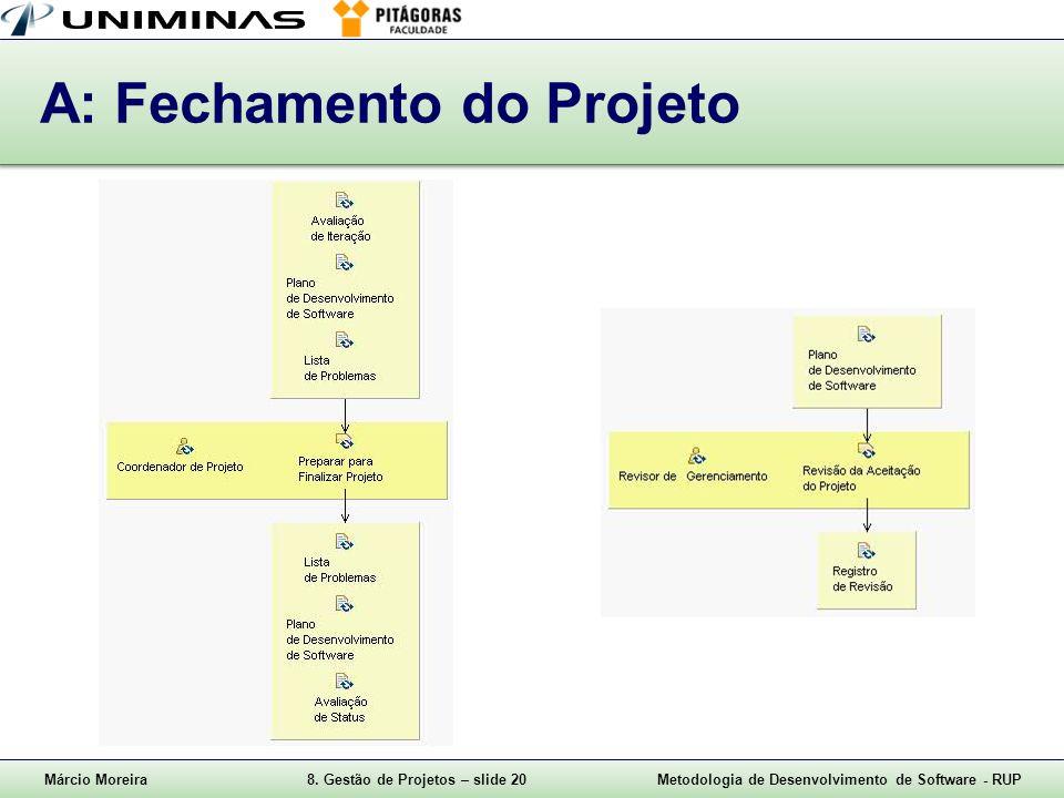 Márcio Moreira8. Gestão de Projetos – slide 20Metodologia de Desenvolvimento de Software - RUP A: Fechamento do Projeto