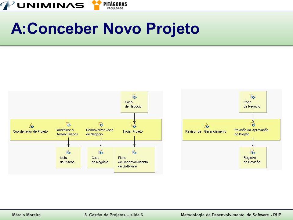 Márcio Moreira8. Gestão de Projetos – slide 6Metodologia de Desenvolvimento de Software - RUP A:Conceber Novo Projeto