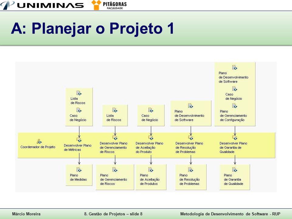 Márcio Moreira8. Gestão de Projetos – slide 8Metodologia de Desenvolvimento de Software - RUP A: Planejar o Projeto 1