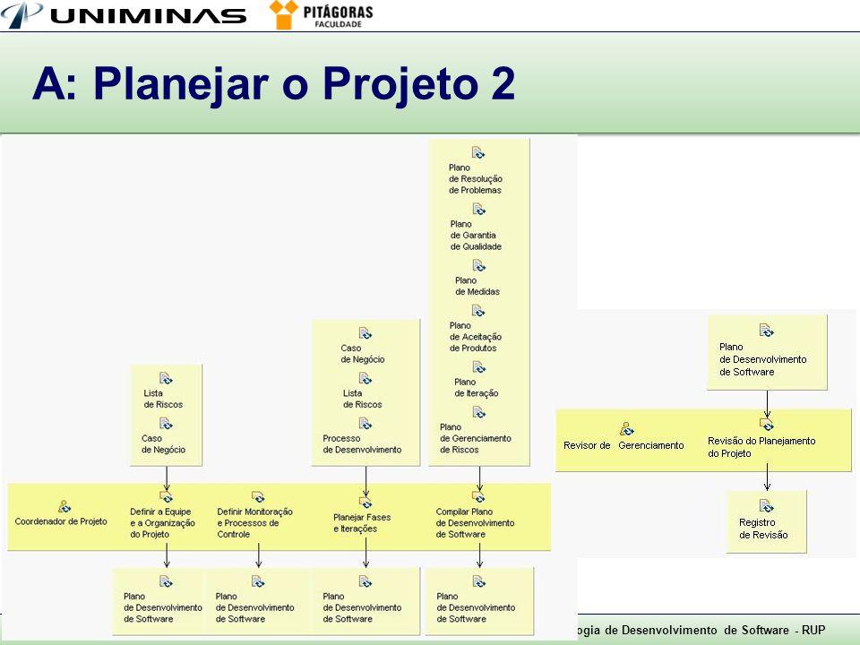 Márcio Moreira8. Gestão de Projetos – slide 9Metodologia de Desenvolvimento de Software - RUP A: Planejar o Projeto 2