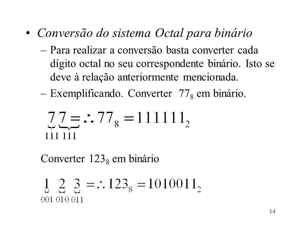 14 Conversão do sistema Octal para binário –Para realizar a conversão basta converter cada dígito octal no seu correspondente binário. Isto se deve à