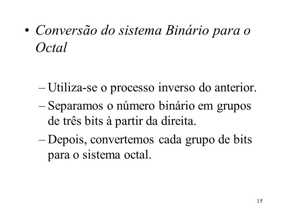 15 Conversão do sistema Binário para o Octal –Utiliza-se o processo inverso do anterior. –Separamos o número binário em grupos de três bits à partir d