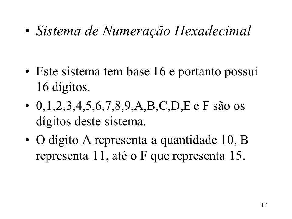 17 Sistema de Numeração Hexadecimal Este sistema tem base 16 e portanto possui 16 dígitos. 0,1,2,3,4,5,6,7,8,9,A,B,C,D,E e F são os dígitos deste sist