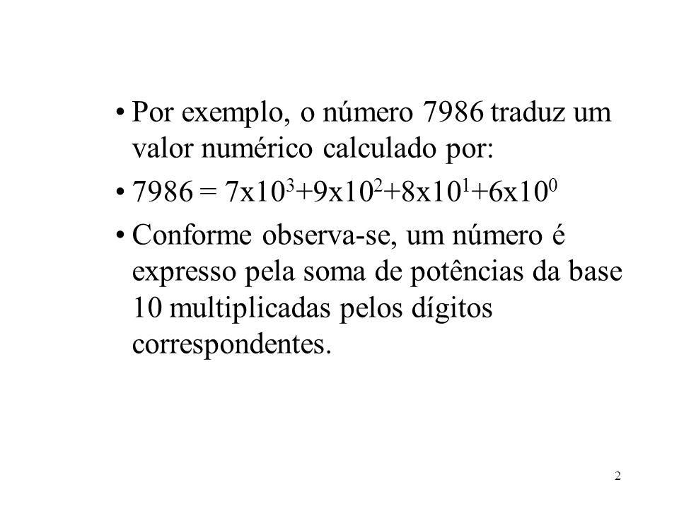 2 Por exemplo, o número 7986 traduz um valor numérico calculado por: 7986 = 7x10 3 +9x10 2 +8x10 1 +6x10 0 Conforme observa-se, um número é expresso p
