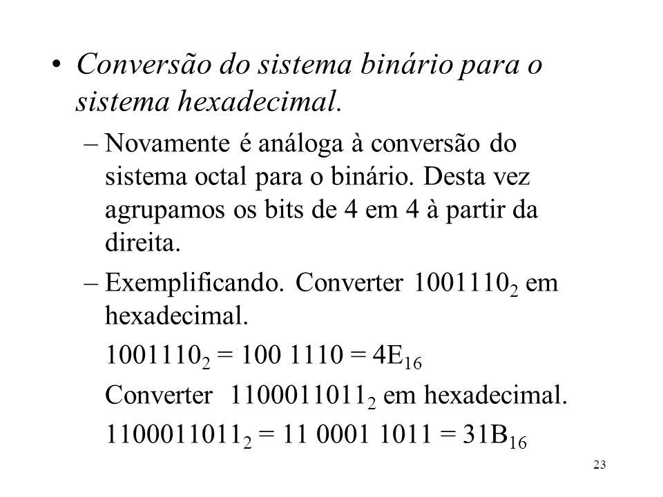 23 Conversão do sistema binário para o sistema hexadecimal. –Novamente é análoga à conversão do sistema octal para o binário. Desta vez agrupamos os b