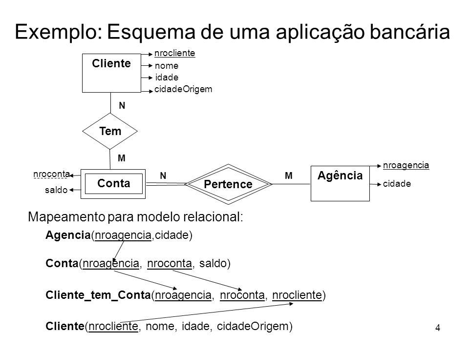4 Mapeamento para modelo relacional: Agencia(nroagencia,cidade) Conta(nroagencia, nroconta, saldo) Cliente_tem_Conta(nroagencia, nroconta, nrocliente)