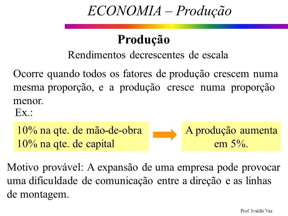 Prof. Ivaldir Vaz ECONOMIA – Produção 10 Produção Rendimentos decrescentes de escala Ocorre quando todos os fatores de produção crescem numa mesma pro