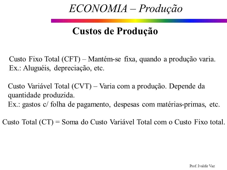 Prof. Ivaldir Vaz ECONOMIA – Produção 14 Custos de Produção Custo Fixo Total (CFT) – Mantém-se fixa, quando a produção varia. Ex.: Aluguéis, depreciaç