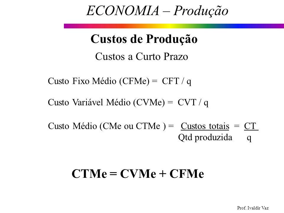 Prof. Ivaldir Vaz ECONOMIA – Produção 16 Custos de Produção Custos a Curto Prazo Custo Fixo Médio (CFMe) = CFT / q Custo Variável Médio (CVMe) = CVT /
