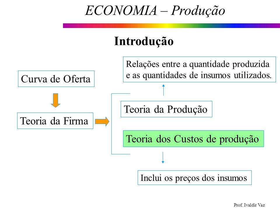 Prof. Ivaldir Vaz ECONOMIA – Produção 2 Introdução Teoria da Firma Curva de Oferta Teoria da Produção Teoria dos Custos de produção Inclui os preços d