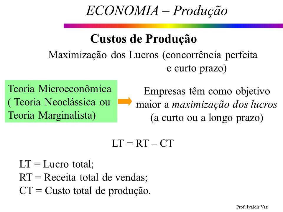 Prof. Ivaldir Vaz ECONOMIA – Produção 20 Custos de Produção Maximização dos Lucros (concorrência perfeita e curto prazo) Teoria Microeconômica ( Teori