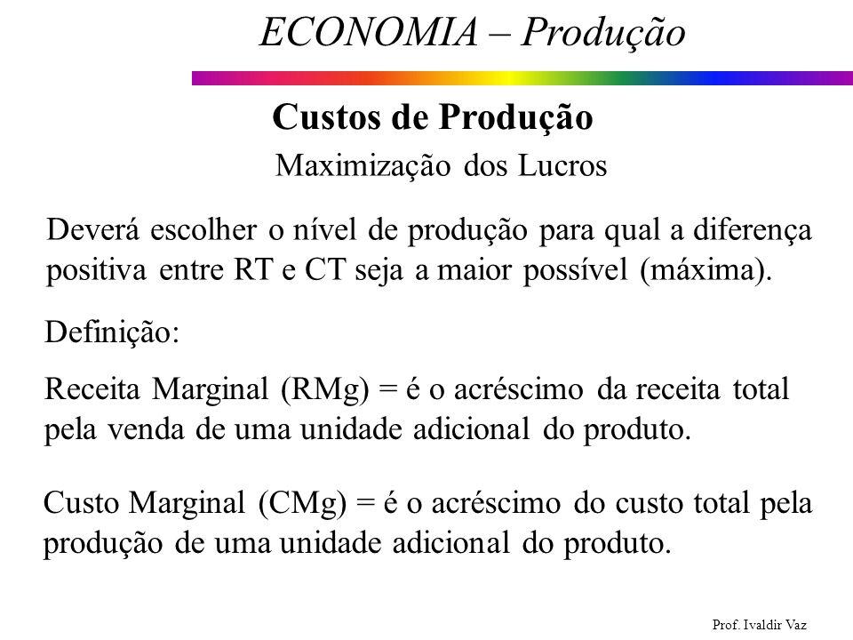 Prof. Ivaldir Vaz ECONOMIA – Produção 22 Custos de Produção Maximização dos Lucros Deverá escolher o nível de produção para qual a diferença positiva