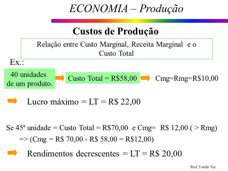 Prof. Ivaldir Vaz ECONOMIA – Produção 24 Custos de Produção Relação entre Custo Marginal, Receita Marginal e o Custo Total Ex.: 40 unidades de um prod