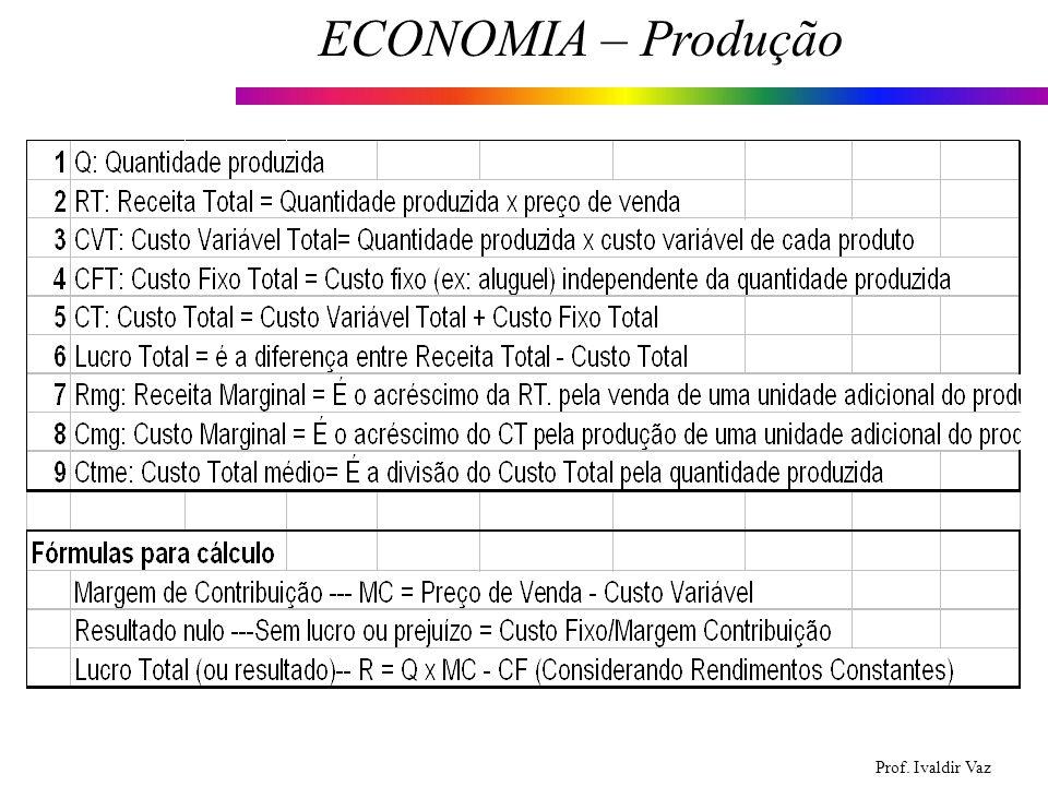 Prof. Ivaldir Vaz ECONOMIA – Produção 26