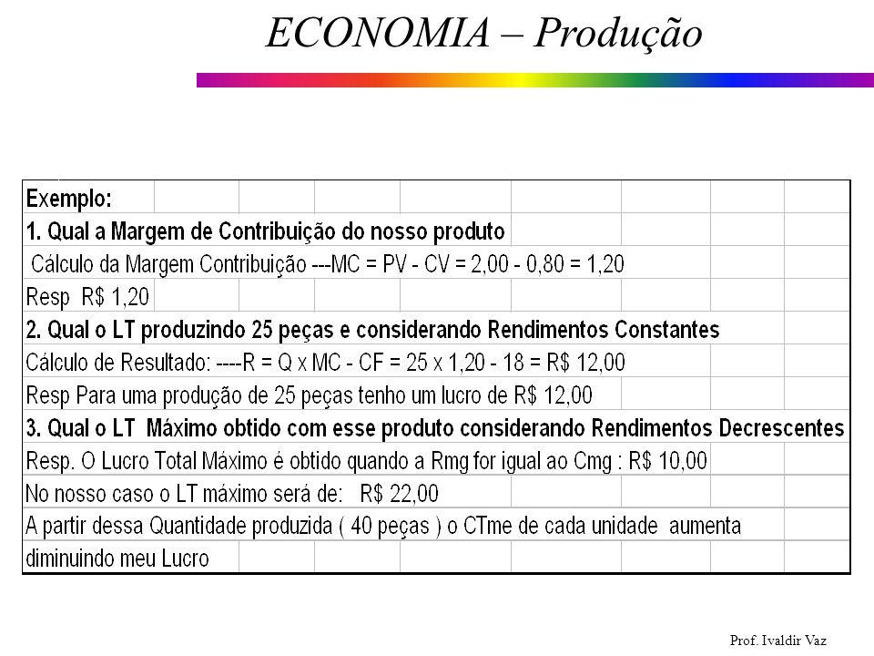 Prof. Ivaldir Vaz ECONOMIA – Produção 27