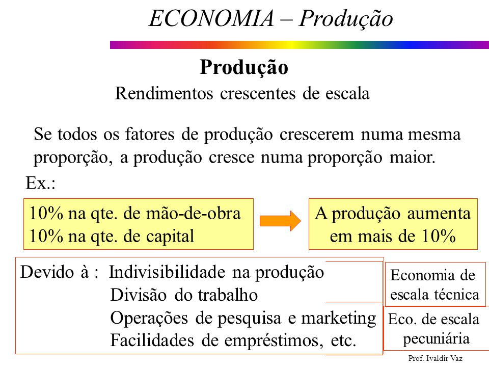 Prof. Ivaldir Vaz ECONOMIA – Produção 9 Produção Rendimentos crescentes de escala Se todos os fatores de produção crescerem numa mesma proporção, a pr