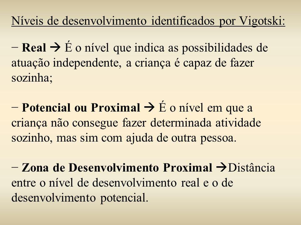 Níveis de desenvolvimento identificados por Vigotski: Real É o nível que indica as possibilidades de atuação independente, a criança é capaz de fazer