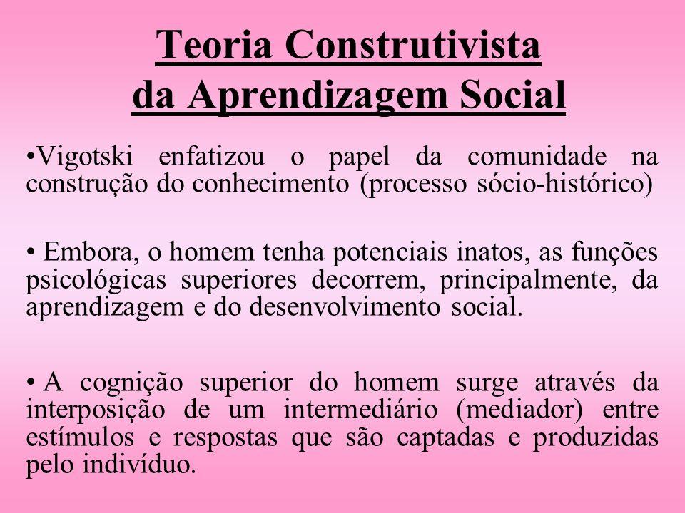 Teoria Construtivista da Aprendizagem Social Vigotski enfatizou o papel da comunidade na construção do conhecimento (processo sócio-histórico) Embora,