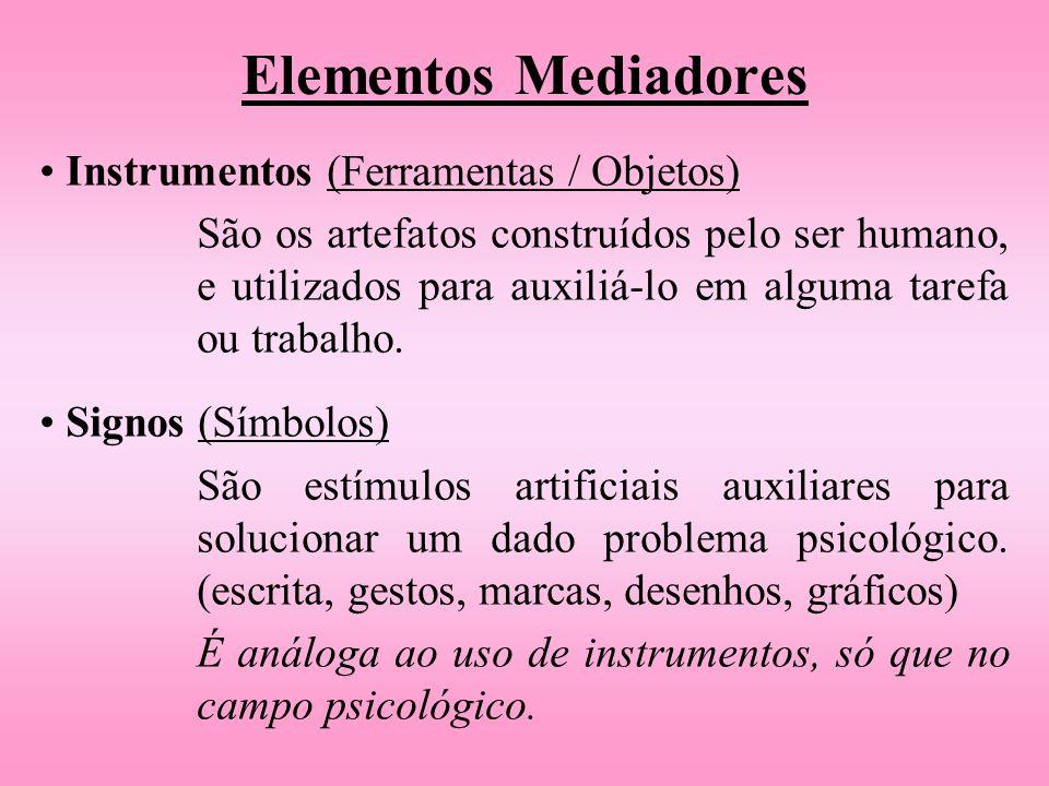 Elementos Mediadores Instrumentos (Ferramentas / Objetos) São os artefatos construídos pelo ser humano, e utilizados para auxiliá-lo em alguma tarefa