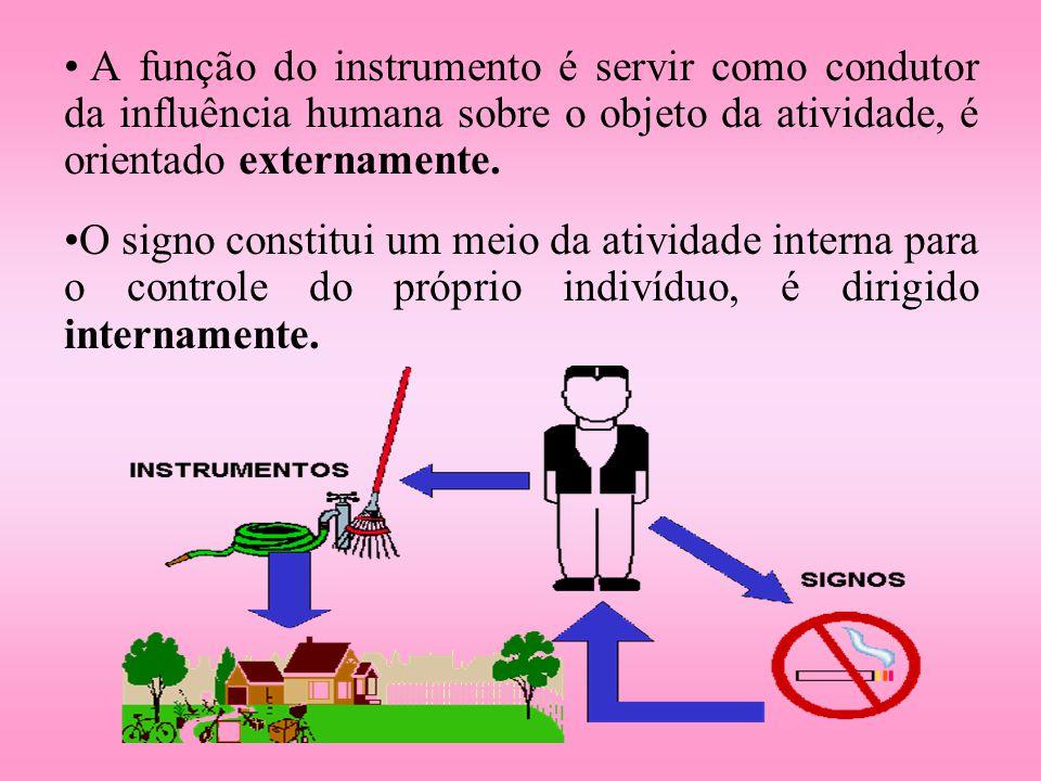A função do instrumento é servir como condutor da influência humana sobre o objeto da atividade, é orientado externamente. O signo constitui um meio d