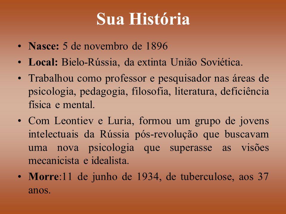 Sua História Nasce: 5 de novembro de 1896 Local: Bielo-Rússia, da extinta União Soviética. Trabalhou como professor e pesquisador nas áreas de psicolo