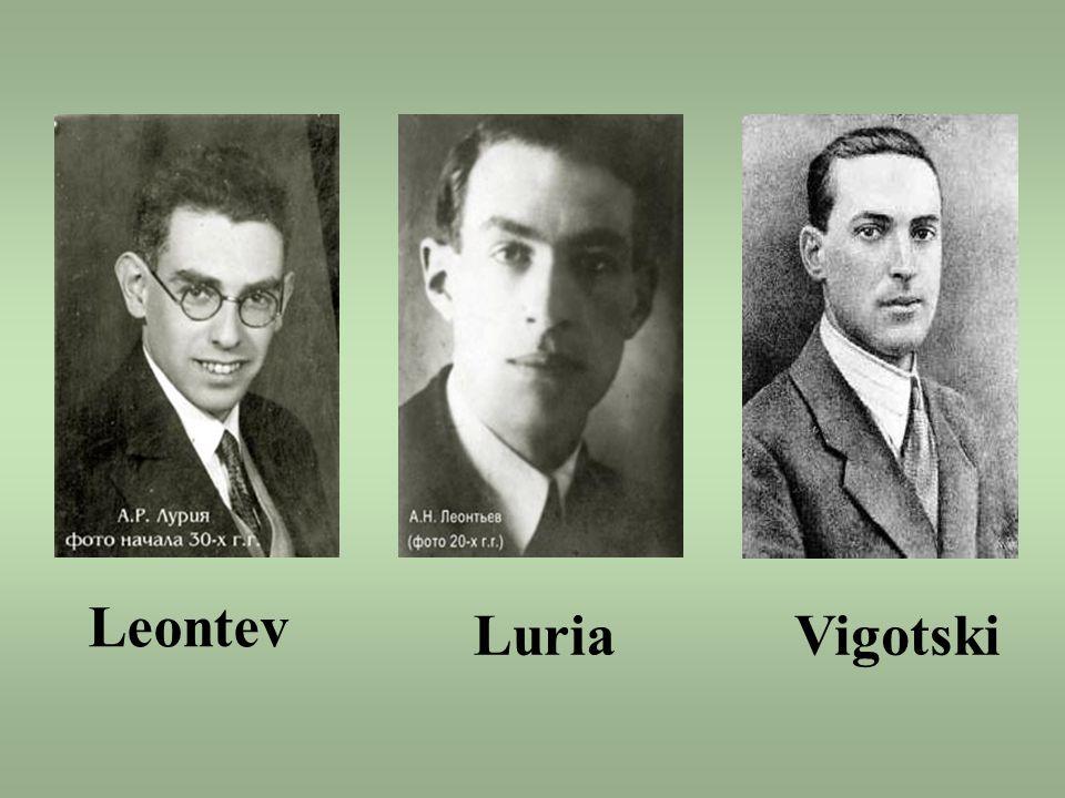 Leontev LuriaVigotski