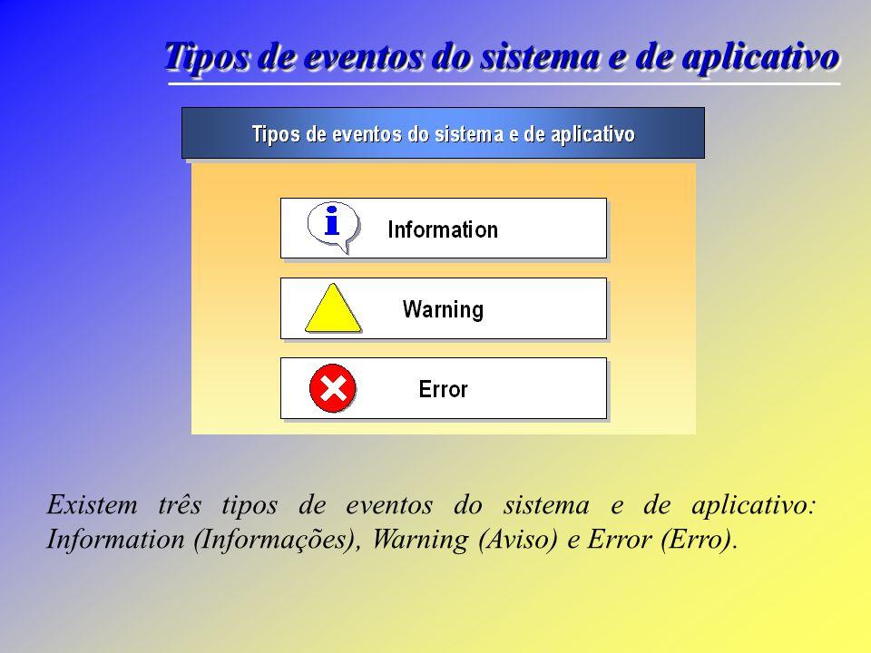 Tipos de eventos do sistema e de aplicativo Existem três tipos de eventos do sistema e de aplicativo: Information (Informações), Warning (Aviso) e Error (Erro).