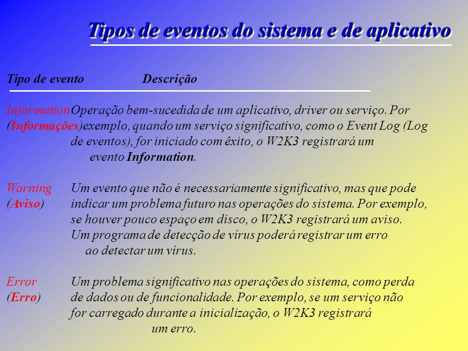 Tipos de eventos do sistema e de aplicativo Tipo de eventoDescrição InformationOperação bem sucedida de um aplicativo, driver ou serviço.