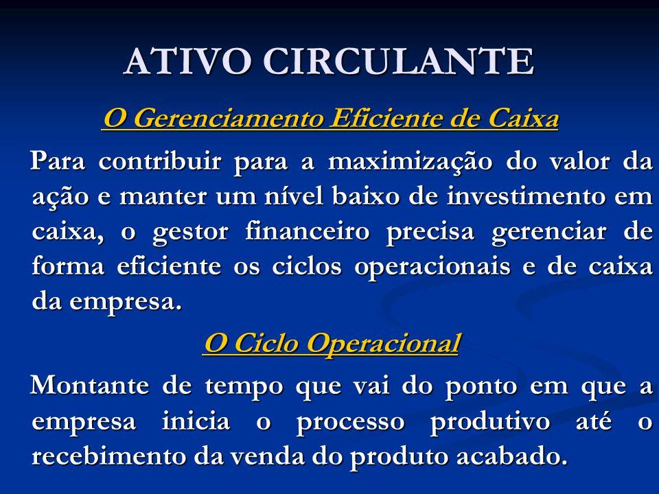 ATIVO CIRCULANTE O Gerenciamento Eficiente de Caixa Para contribuir para a maximização do valor da ação e manter um nível baixo de investimento em cai