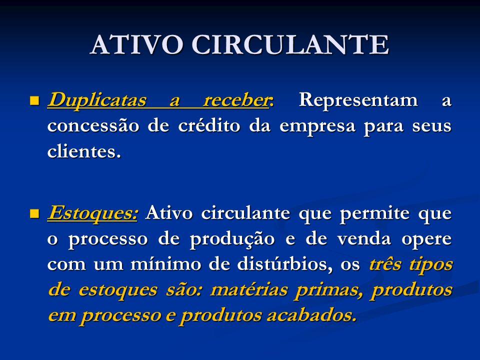 ATIVO CIRCULANTE Duplicatas a receber: Representam a concessão de crédito da empresa para seus clientes. Duplicatas a receber: Representam a concessão