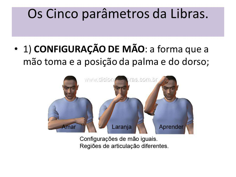Os Cinco parâmetros da Libras. 1) CONFIGURAÇÃO DE MÃO: a forma que a mão toma e a posição da palma e do dorso;