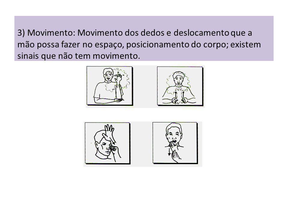 3) Movimento: Movimento dos dedos e deslocamento que a mão possa fazer no espaço, posicionamento do corpo; existem sinais que não tem movimento.