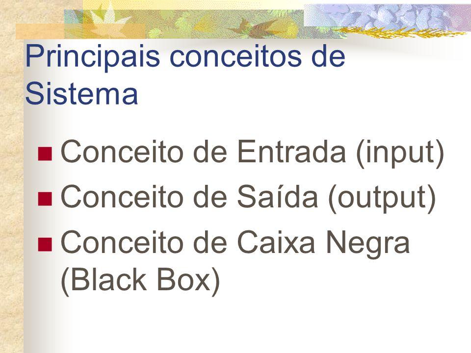 Principais conceitos de Sistema Conceito de Entrada (input) Conceito de Saída (output) Conceito de Caixa Negra (Black Box)
