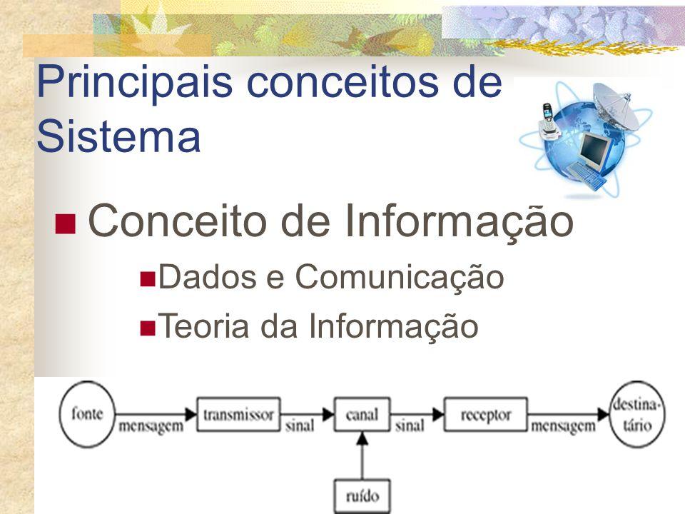 Conceito de Informação Dados e Comunicação Teoria da Informação