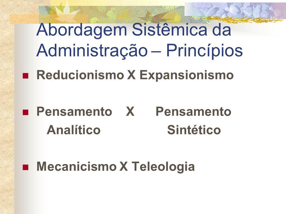 Abordagem Sistêmica da Administração – Princípios Reducionismo X Expansionismo Pensamento X Pensamento Analítico Sintético Mecanicismo X Teleologia