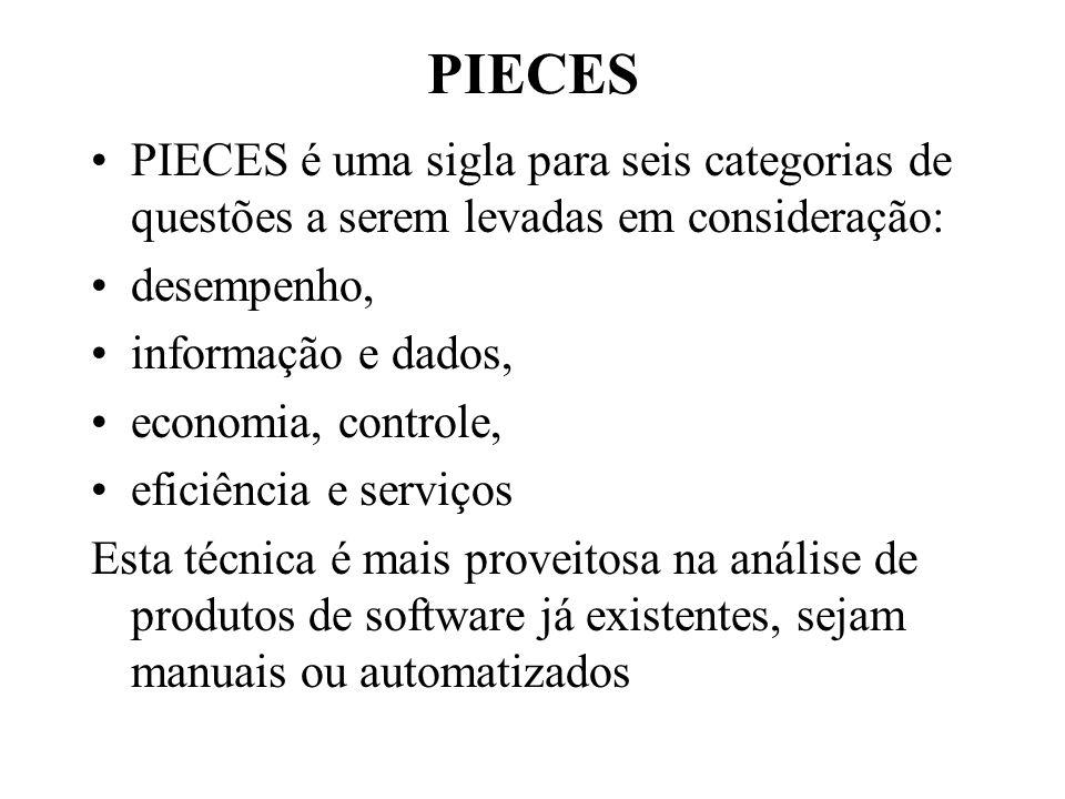 PIECES PIECES é uma sigla para seis categorias de questões a serem levadas em consideração: desempenho, informação e dados, economia, controle, eficiê