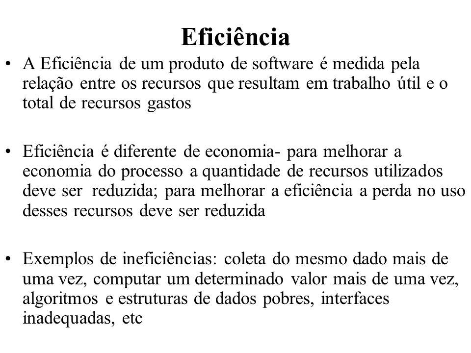 Eficiência A Eficiência de um produto de software é medida pela relação entre os recursos que resultam em trabalho útil e o total de recursos gastos E