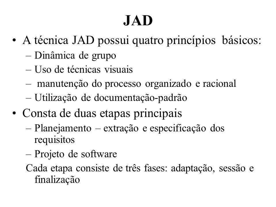 JAD A técnica JAD possui quatro princípios básicos: –Dinâmica de grupo –Uso de técnicas visuais – manutenção do processo organizado e racional –Utiliz