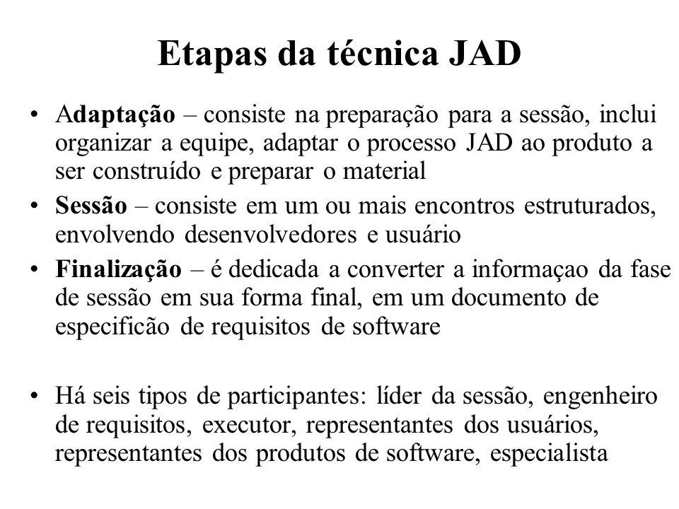 Etapas da técnica JAD Adaptação – consiste na preparação para a sessão, inclui organizar a equipe, adaptar o processo JAD ao produto a ser construído