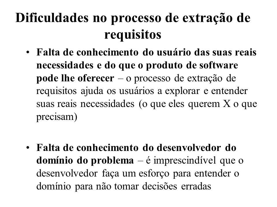 Dificuldades no processo de extração de requisitos Falta de conhecimento do usuário das suas reais necessidades e do que o produto de software pode lh