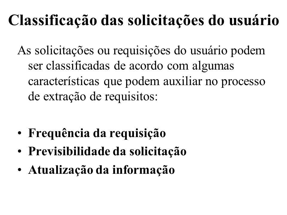 Classificação das solicitações do usuário As solicitações ou requisições do usuário podem ser classificadas de acordo com algumas características que