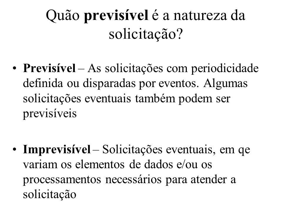 Quão previsível é a natureza da solicitação? Previsível – As solicitações com periodicidade definida ou disparadas por eventos. Algumas solicitações e