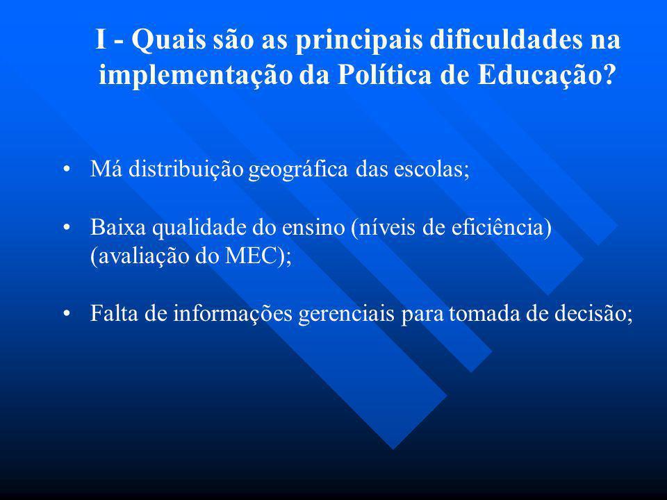 I - Quais são as principais dificuldades na implementação da Política de Educação? Má distribuição geográfica das escolas; Baixa qualidade do ensino (