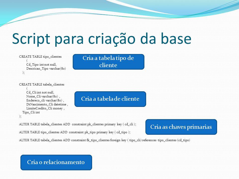Script para criação da base CREATE TABLE tipo_clientes ( Cd_Tipo int not null, Descricao_Tipo varchar(80) ); CREATE TABLE tabela_clientes ( Cd_Cli int not null, Nome_Cli varchar(80), Endereco_cli varchar(80), DtNascimento_Cli datetime, LimiteCredito_Cli money, Tipo_Cli int ); ALTER TABLE tabela_clientes ADD constraint pk_clientes primary key ( cd_cli ); ALTER TABLE tipo_clientes ADD constraint pk_tipo primary key ( cd_tipo ); ALTER TABLE tabela_clientes ADD constraint fk_tipo_clientes foreign key ( tipo_cli) references tipo_clientes (cd_tipo) Cria a tabela tipo de cliente Cria a tabela de cliente Cria as chaves primarias Cria o relacionamento