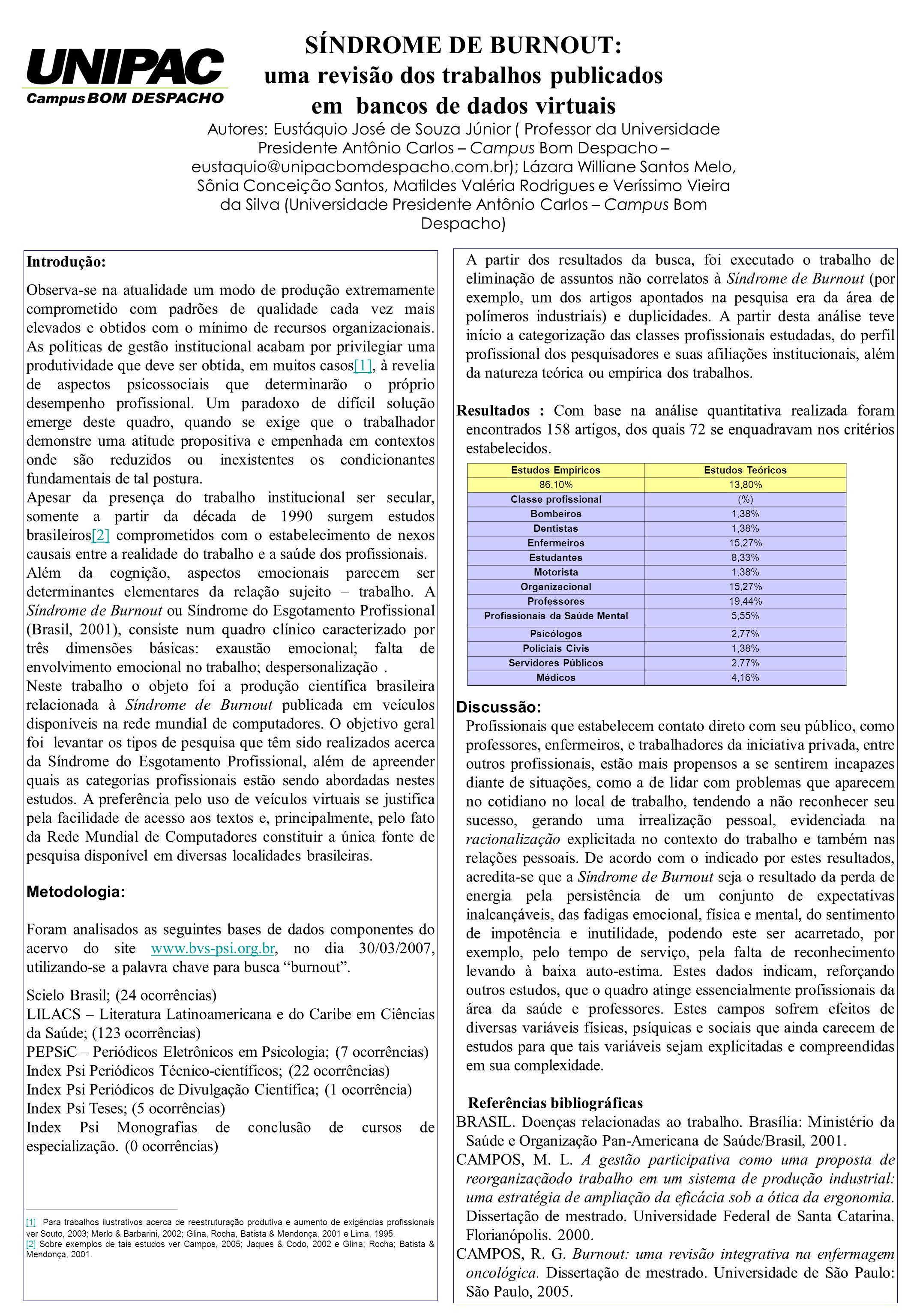 SÍNDROME DE BURNOUT: uma revisão dos trabalhos publicados em bancos de dados virtuais Autores: Eustáquio José de Souza Júnior ( Professor da Universid