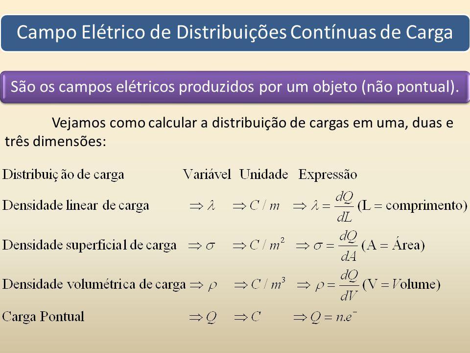 Campo Elétrico de Distribuições Contínuas de Carga São os campos elétricos produzidos por um objeto (não pontual). Vejamos como calcular a distribuiçã